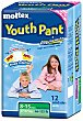 Pañales Youth Pants Talla 5 Paquete 12 ud Moltex